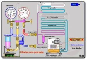 Sơ đồ nạp gas điều hòa R410A