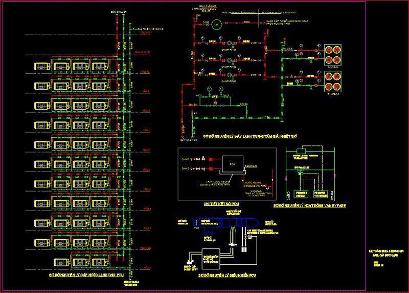 Hệ thống điều hòa không khí Water Chiller