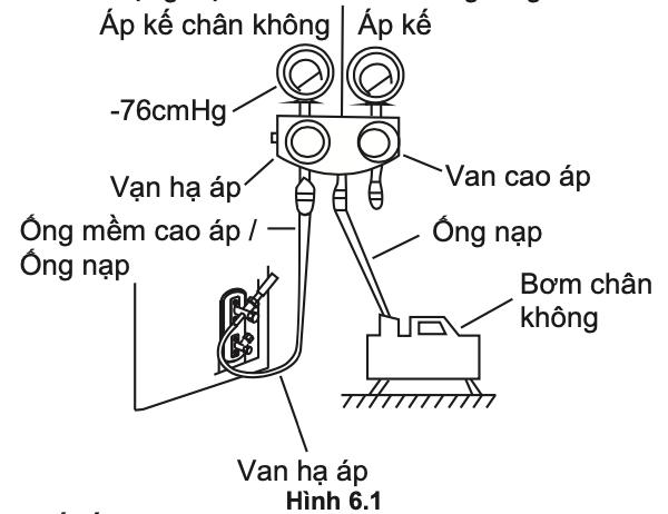Dụng cụ đo khí gas đường ống