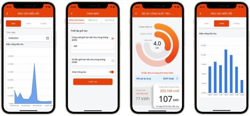 App giám sát điện kết nối công tơ điện tử thông minh